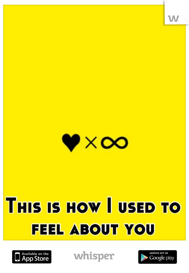 This is how I used to feel about you