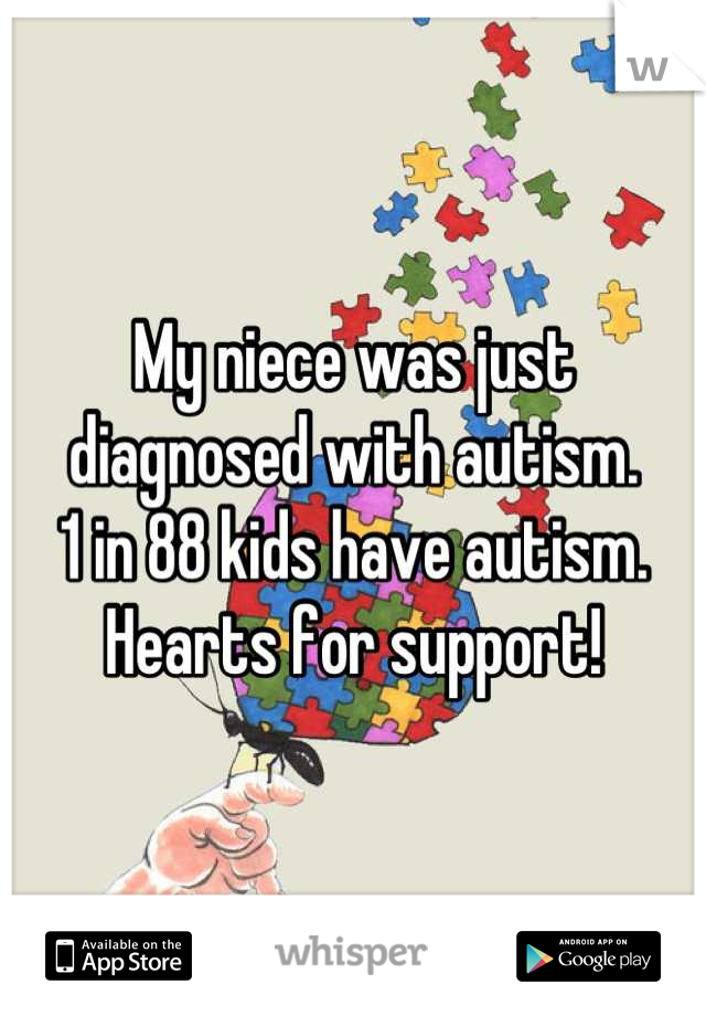My niece was just diagnosed with autism. 1 in 88 kids have autism. Hearts for support!