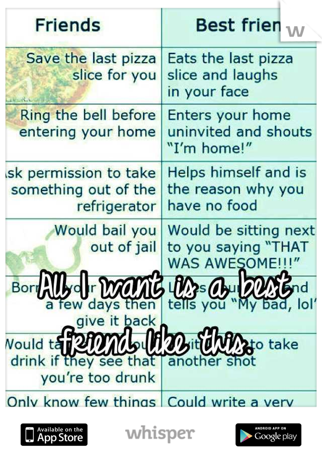 All I want is a best friend like this.