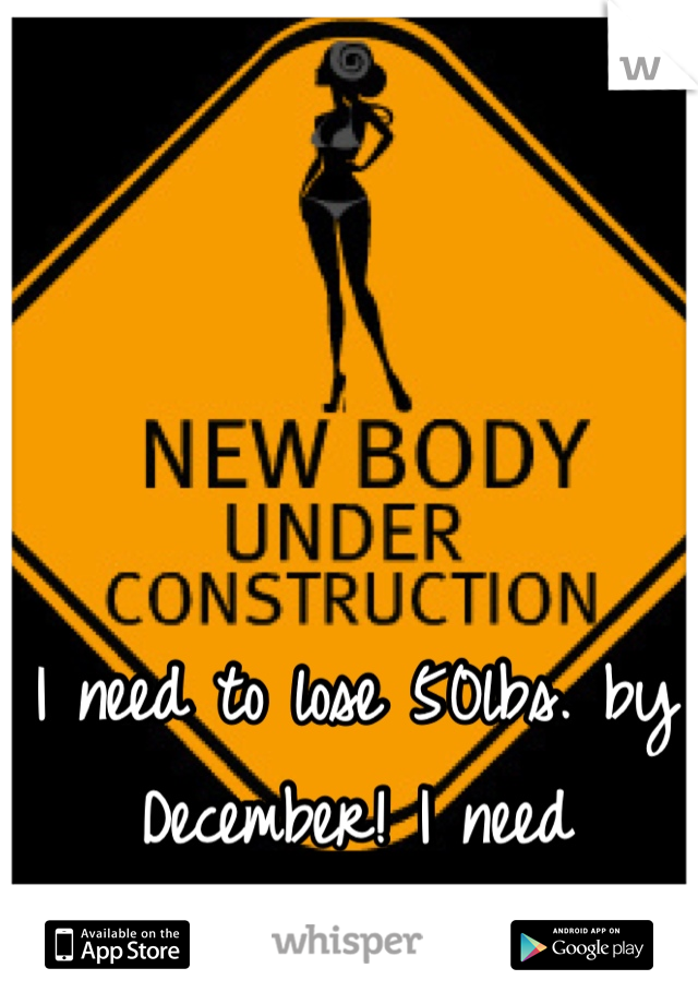 I need to lose 50lbs. by December! I need motivation!