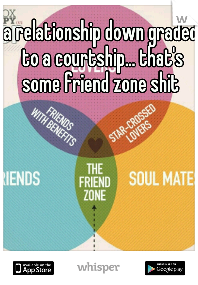 a relationship down graded to a courtship... that's some friend zone shit