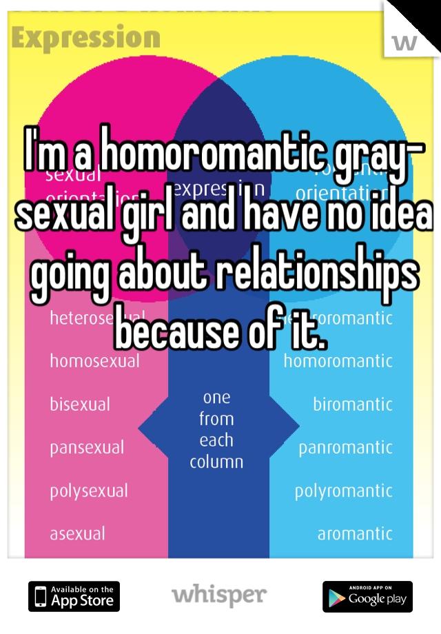 Homoromantic