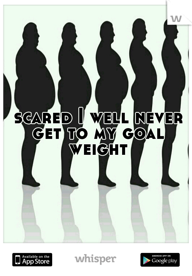 scared I well never get to my goal weight