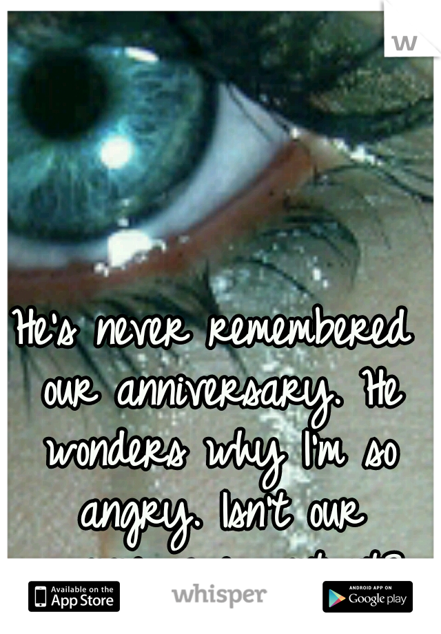 He's never remembered our anniversary. He wonders why I'm so angry. Isn't our marriage important?