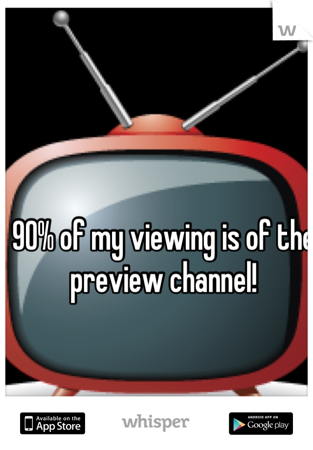 90% of my viewing is of the preview channel!