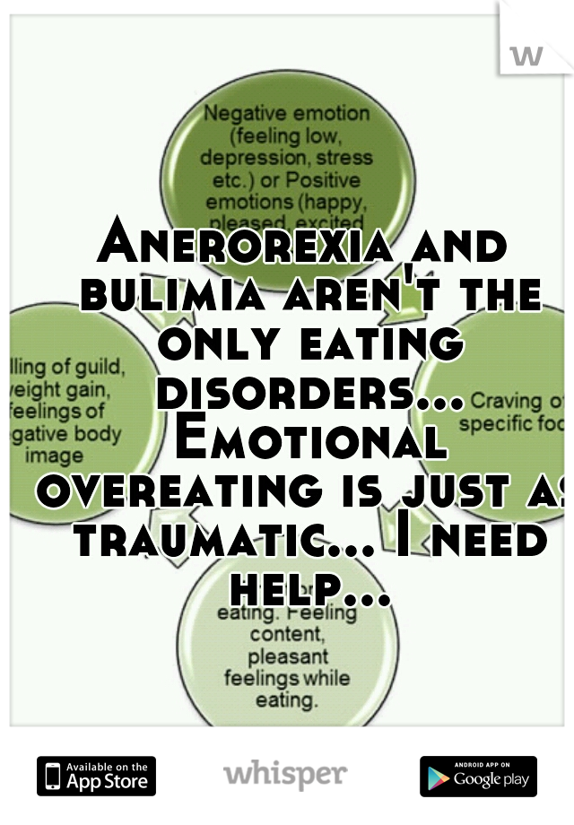 Anerorexia and bulimia aren't the only eating disorders... Emotional overeating is just as traumatic... I need help...