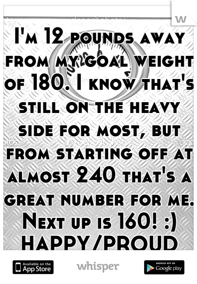 I'm 12 pounds away from my goal weight of 180. I know that's still on the heavy side for most, but from starting off at almost 240 that's a great number for me. Next up is 160! :) HAPPY/PROUD