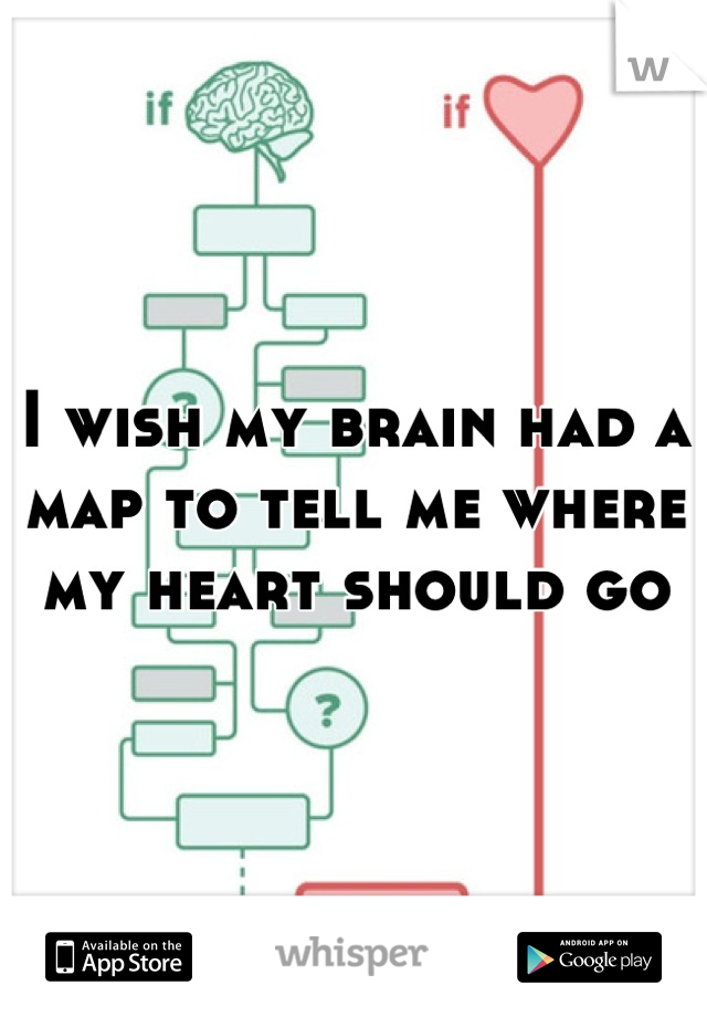 I wish my brain had a map to tell me where my heart should go