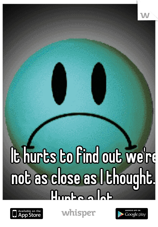 It hurts to find out we're not as close as I thought... Hurts a lot...