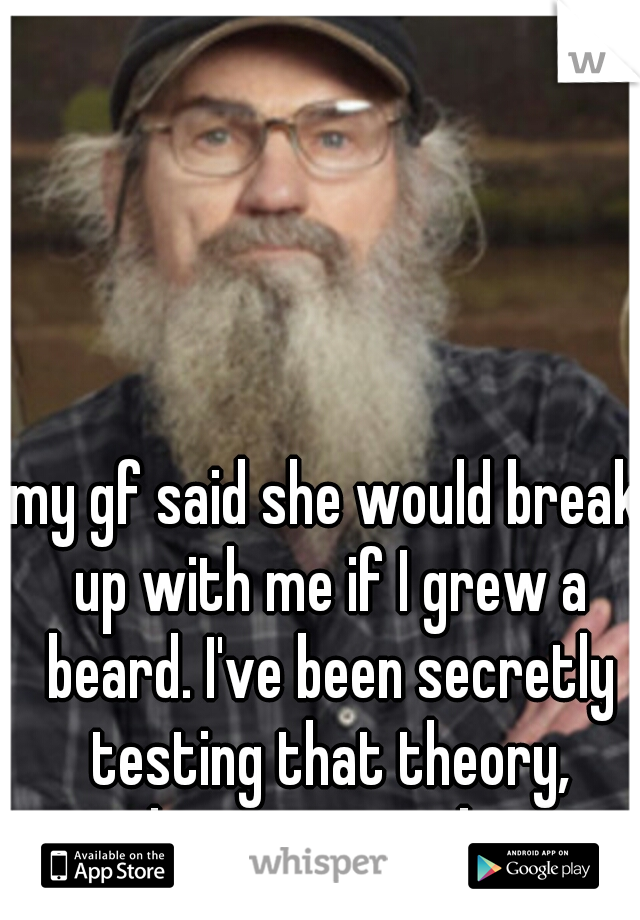 my gf said she would break up with me if I grew a beard. I've been secretly testing that theory, hoping it works