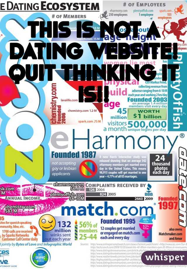 THIS IS NOT A DATING WEBSITE! QUIT THINKING IT IS!!