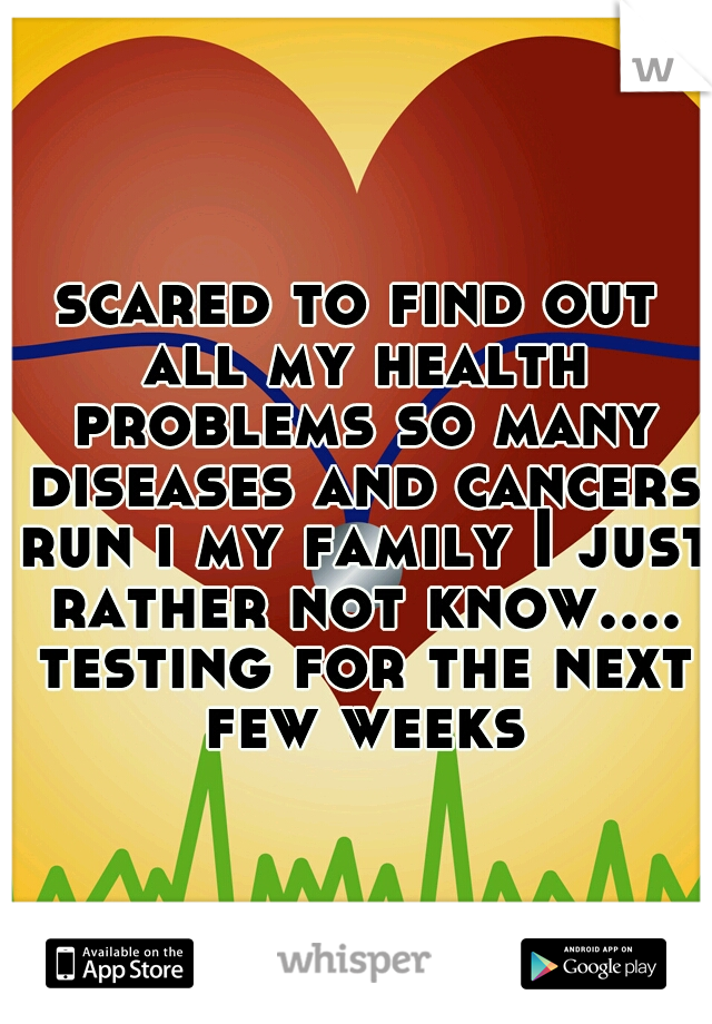 scared to find out all my health problems so many diseases and cancers run i my family I just rather not know.... testing for the next few weeks