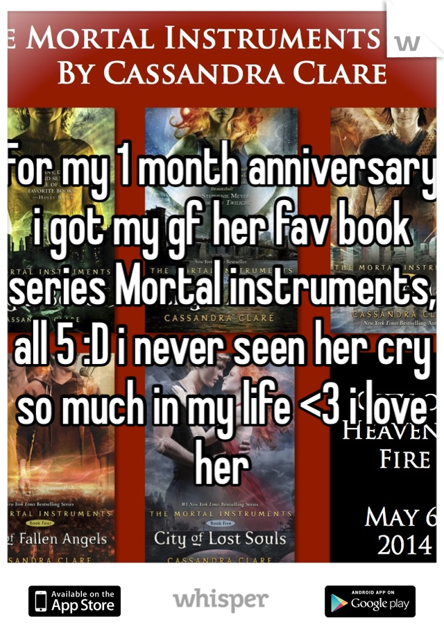 For my 1 month anniversary i got my gf her fav book series Mortal instruments, all 5 :D i never seen her cry so much in my life <3 i love her