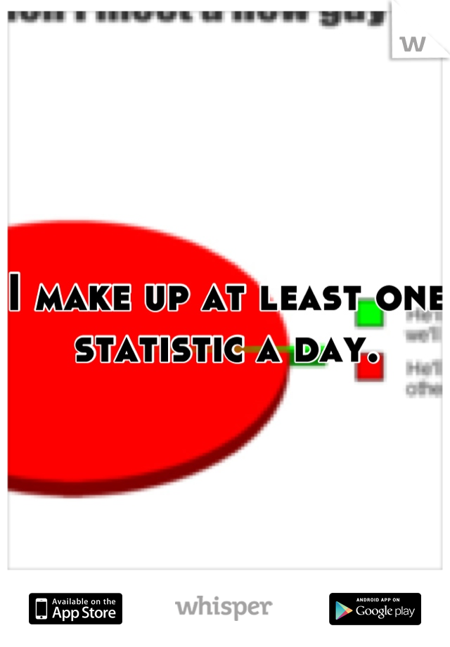 I make up at least one statistic a day.