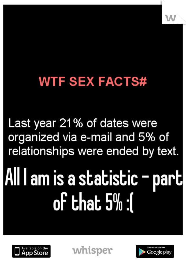 All I am is a statistic - part of that 5% :(