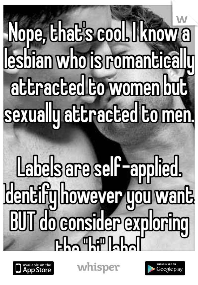 Sexually attracted to self