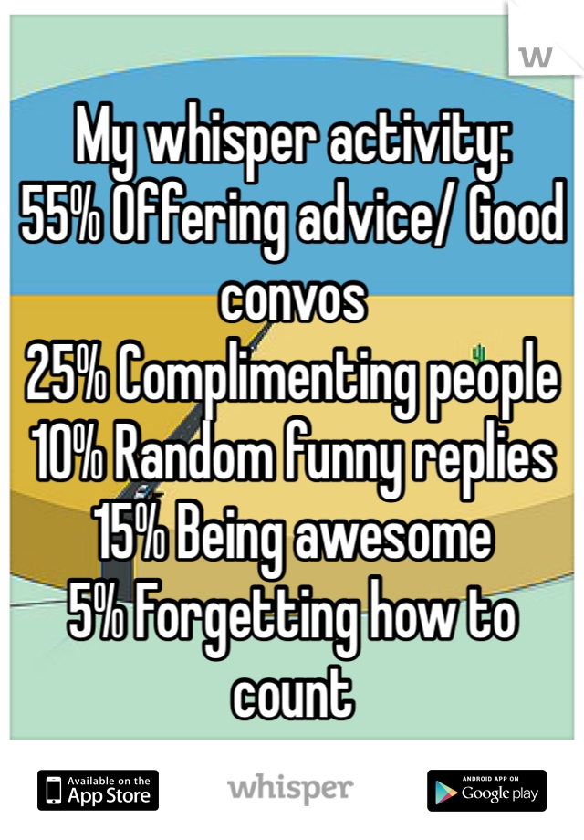 My whisper activity: 55% Offering advice/ Good convos 25% Complimenting people 10% Random funny replies 15% Being awesome 5% Forgetting how to count