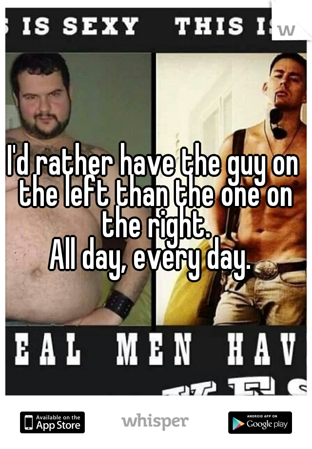 I'd rather have the guy on the left than the one on the right.  All day, every day.