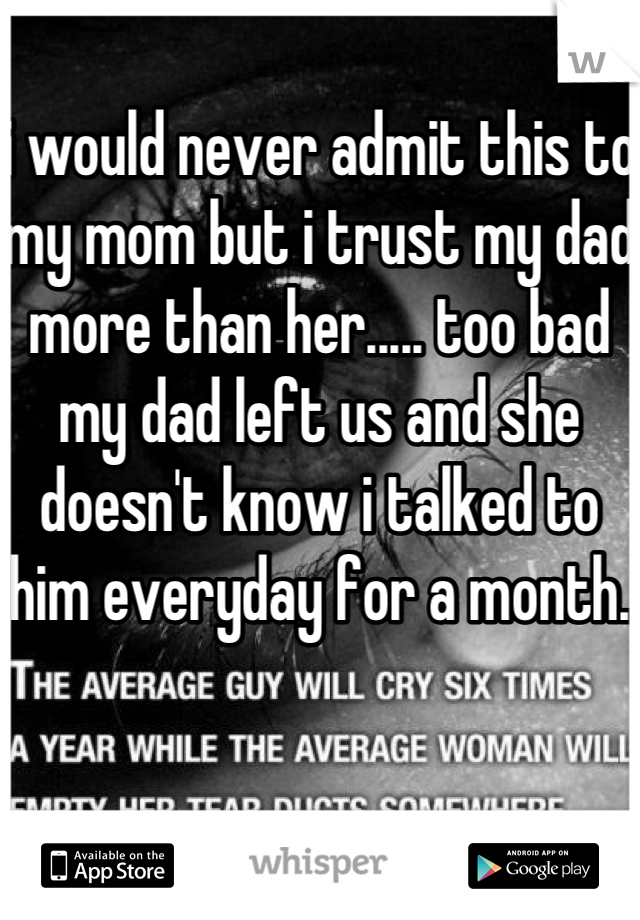 i would never admit this to my mom but i trust my dad more than her..... too bad my dad left us and she doesn't know i talked to him everyday for a month.