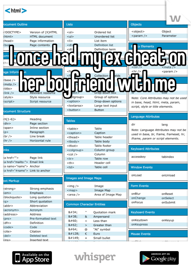 I once had my ex cheat on her boyfriend with me