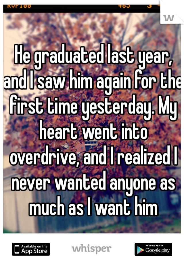 He graduated last year, and I saw him again for the first time yesterday. My heart went into overdrive, and I realized I never wanted anyone as much as I want him