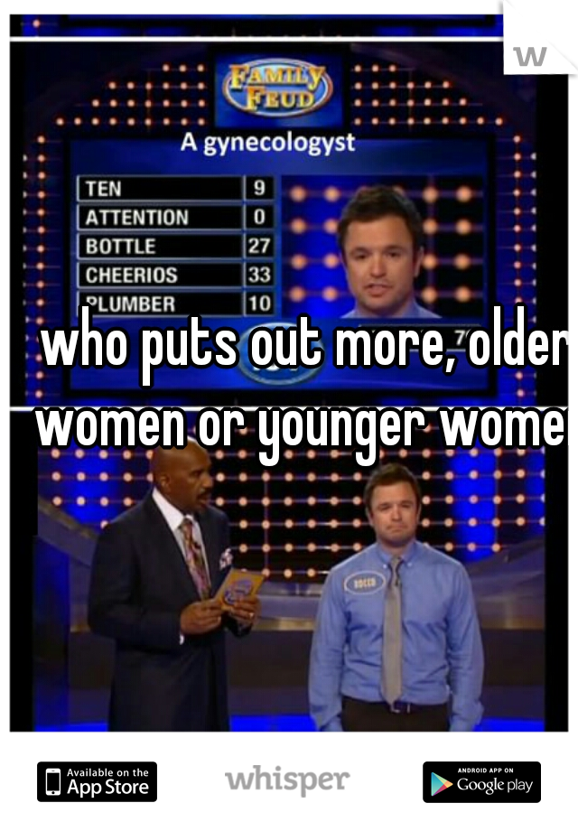 who puts out more, older women or younger women?
