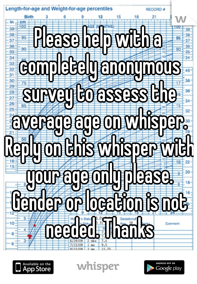 Please help with a completely anonymous survey to assess the average age on whisper. Reply on this whisper with your age only please. Gender or location is not needed. Thanks