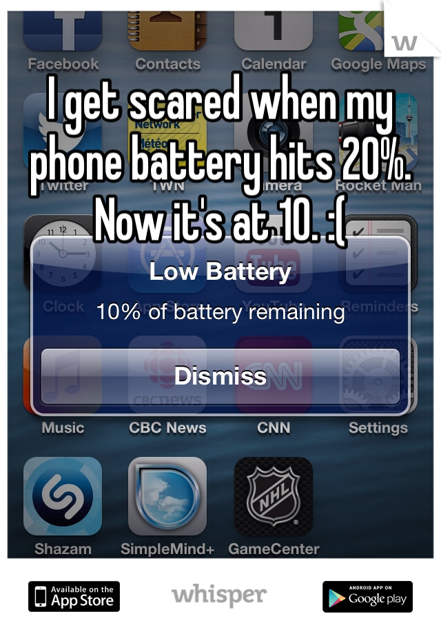 I get scared when my phone battery hits 20%. Now it's at 10. :(