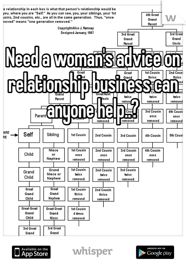 Need a woman's advice on relationship business can anyone help..?