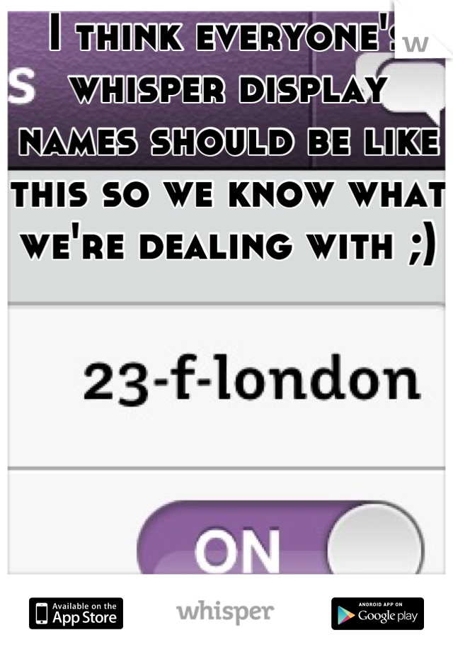 I think everyone's whisper display names should be like this so we know what we're dealing with ;)