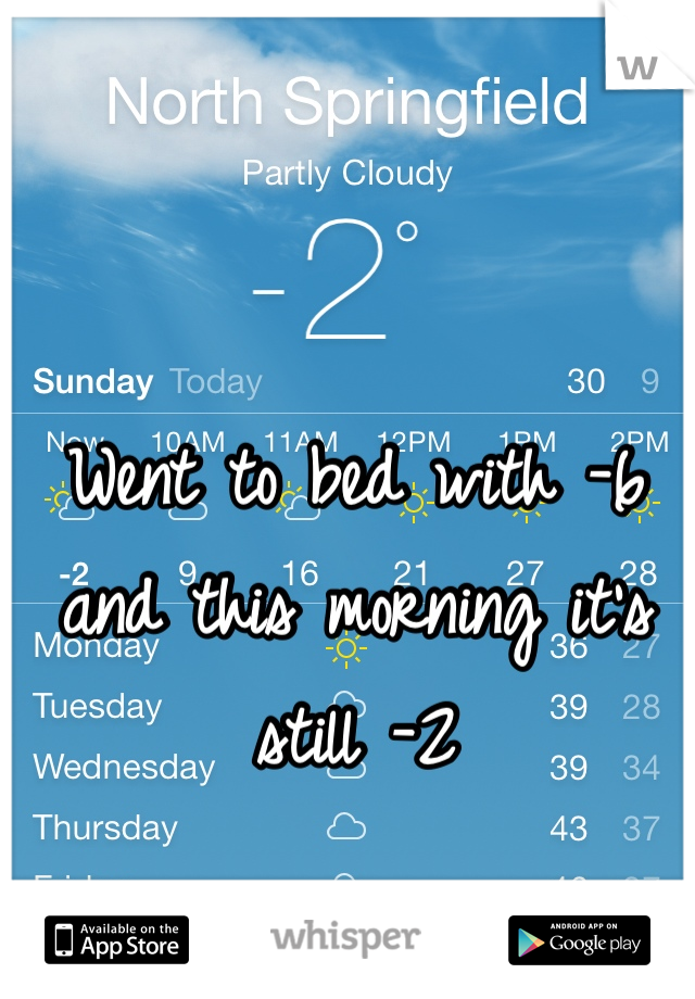 Went to bed with -6 and this morning it's still -2