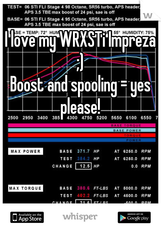 I love my WRXSTi Impreza ;)  Boost and spooling = yes please!