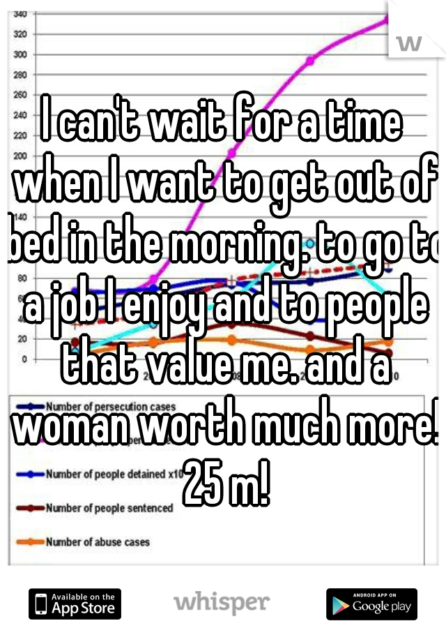 I can't wait for a time when I want to get out of bed in the morning. to go to a job I enjoy and to people that value me. and a woman worth much more! 25 m!