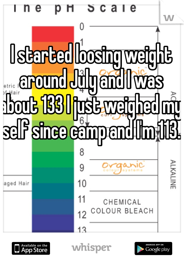 I started loosing weight around July and I was about 133 I just weighed my self since camp and I'm 113.
