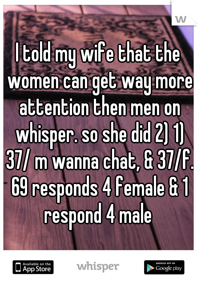 I told my wife that the women can get way more attention then men on whisper. so she did 2) 1) 37/ m wanna chat, & 37/f. 69 responds 4 female & 1 respond 4 male