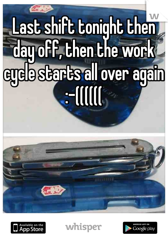 Last shift tonight then day off, then the work cycle starts all over again :-((((((