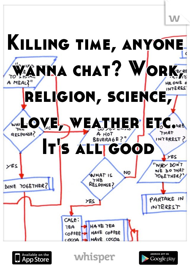Killing time, anyone wanna chat? Work, religion, science, love, weather etc. It's all good