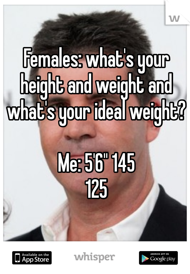 "Females: what's your height and weight and what's your ideal weight?  Me: 5'6"" 145 125"