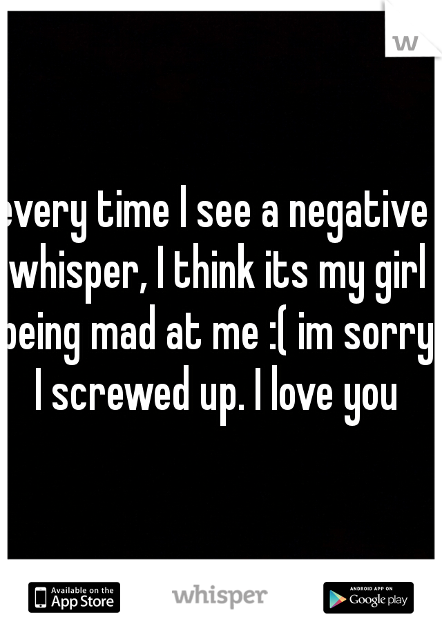 every time I see a negative whisper, I think its my girl being mad at me :( im sorry I screwed up. I love you