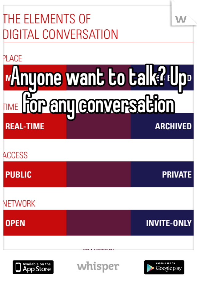 Anyone want to talk? Up for any conversation