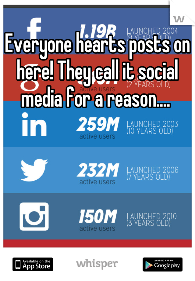 Everyone hearts posts on here! They call it social media for a reason....