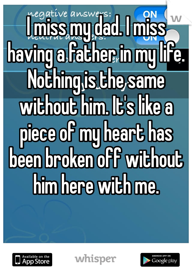 I miss my dad. I miss having a father in my life. Nothing is the same without him. It's like a piece of my heart has been broken off without him here with me.