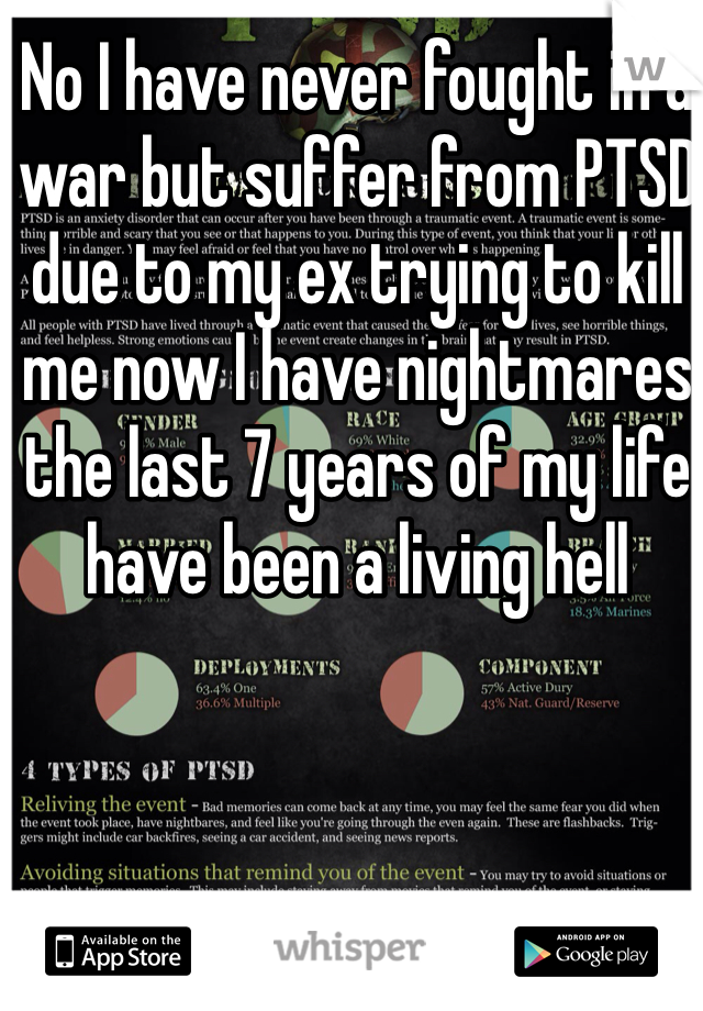 No I have never fought in a war but suffer from PTSD due to my ex trying to kill me now I have nightmares the last 7 years of my life have been a living hell