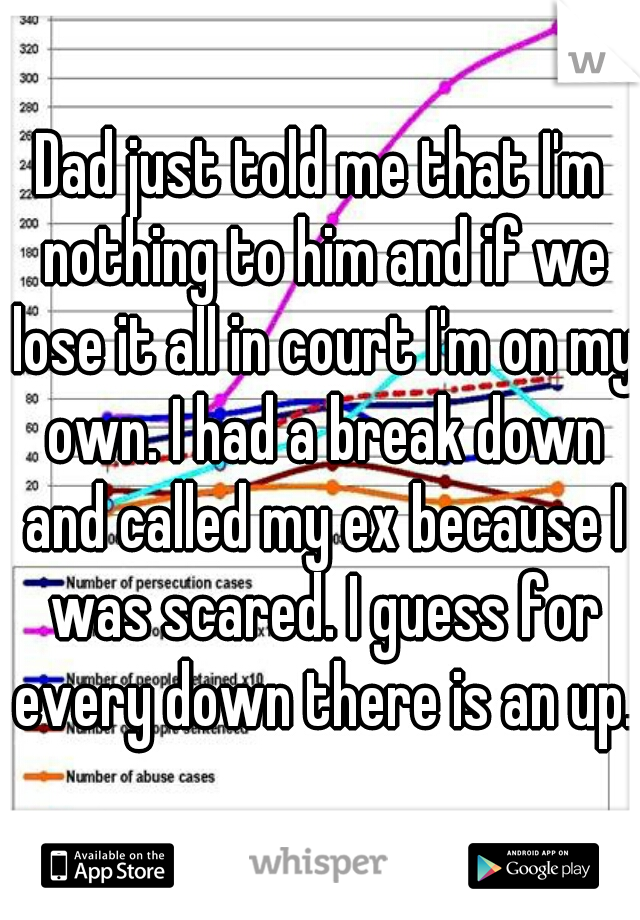 Dad just told me that I'm nothing to him and if we lose it all in court I'm on my own. I had a break down and called my ex because I was scared. I guess for every down there is an up.