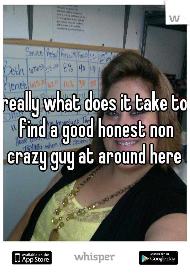 really what does it take to find a good honest non crazy guy at around here