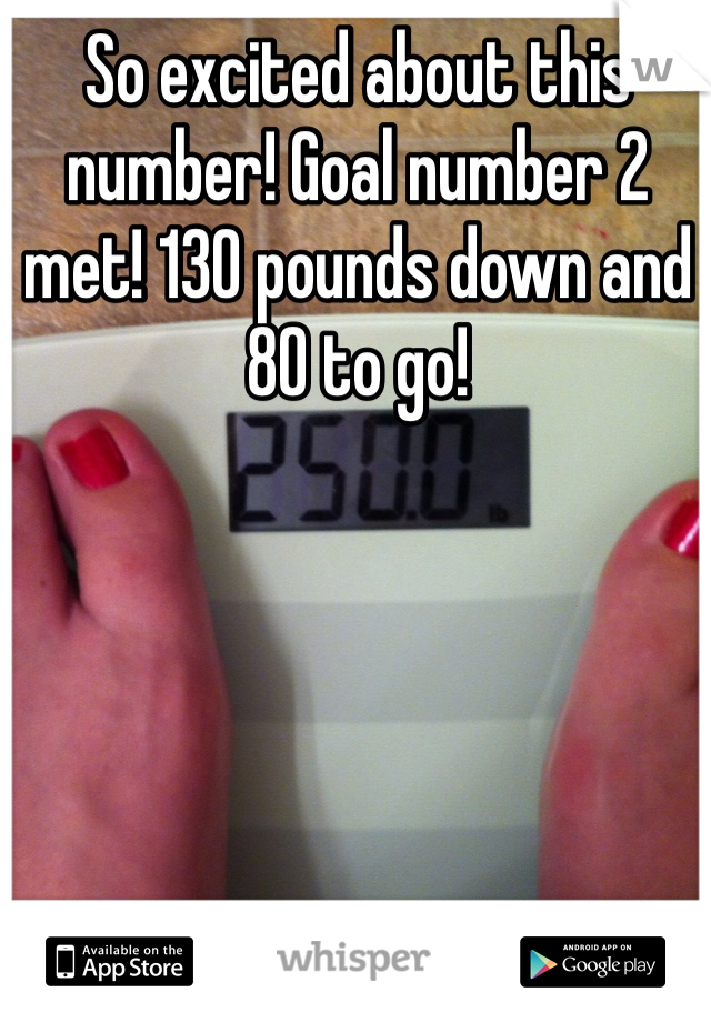 So excited about this number! Goal number 2 met! 130 pounds down and 80 to go!