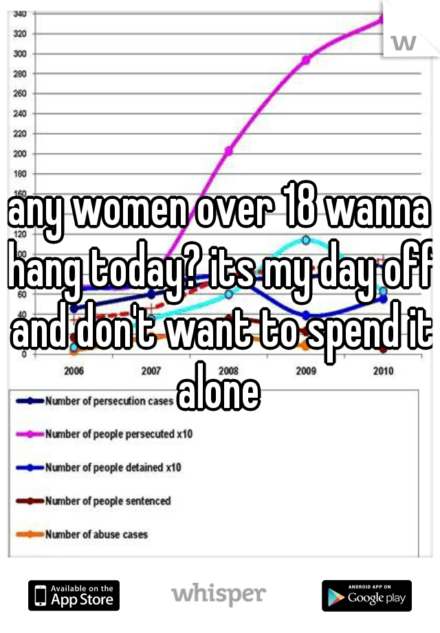 any women over 18 wanna hang today? its my day off and don't want to spend it alone