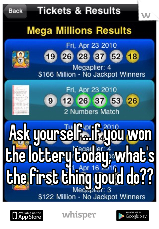 Ask yourself...if you won the lottery today, what's the first thing you'd do??