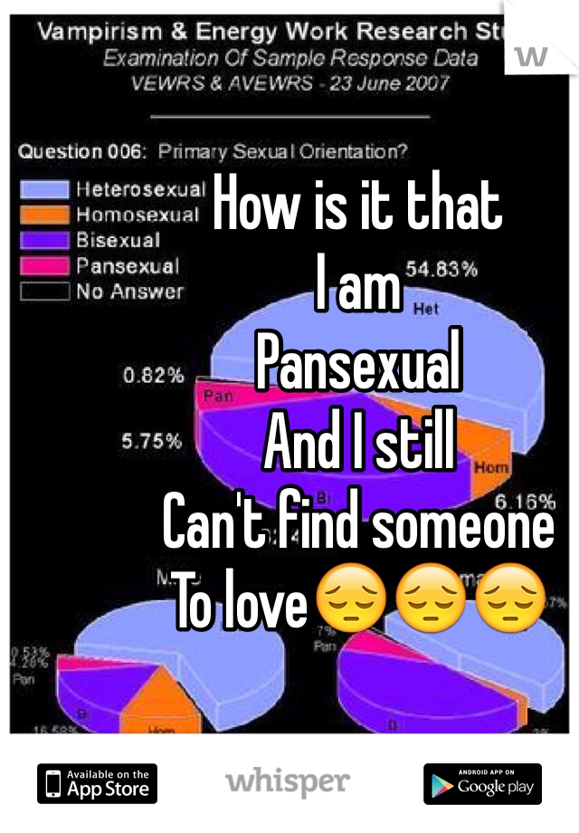 How is it that  I am  Pansexual  And I still Can't find someone To love😔😔😔
