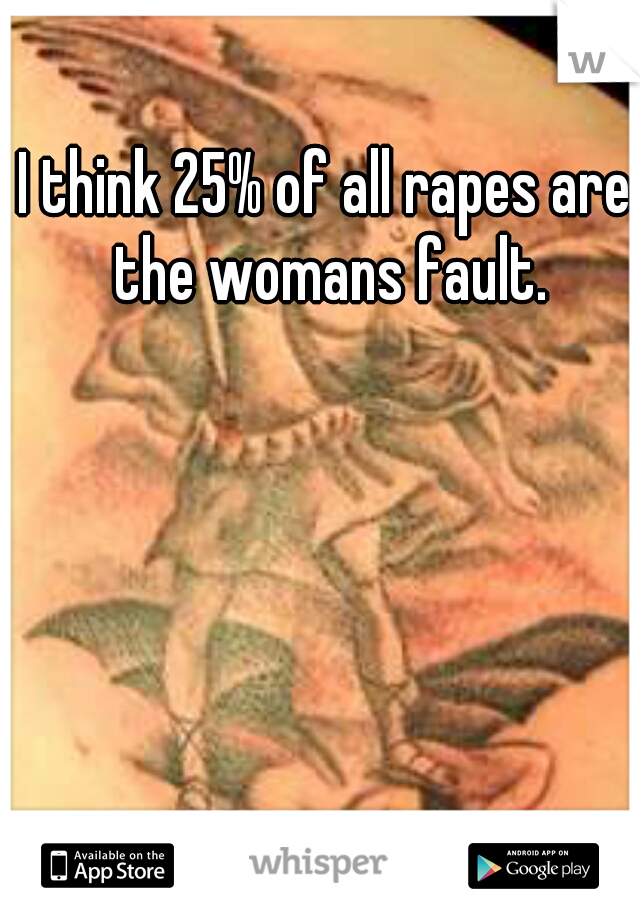 I think 25% of all rapes are the womans fault.